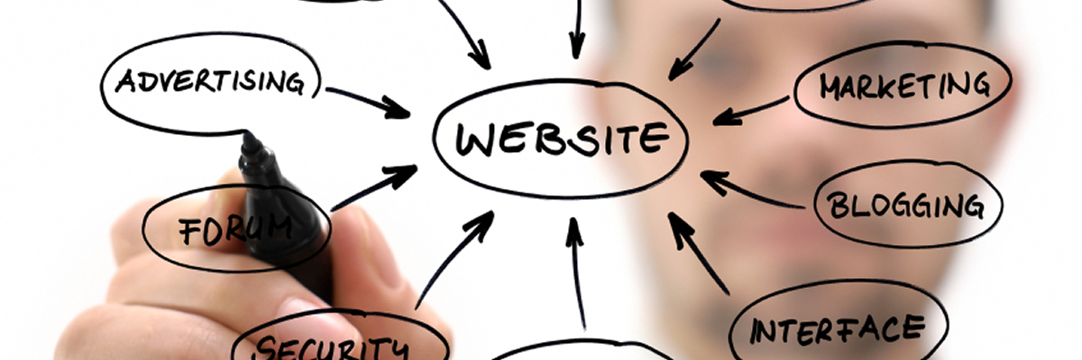 Web Design - Website Planning